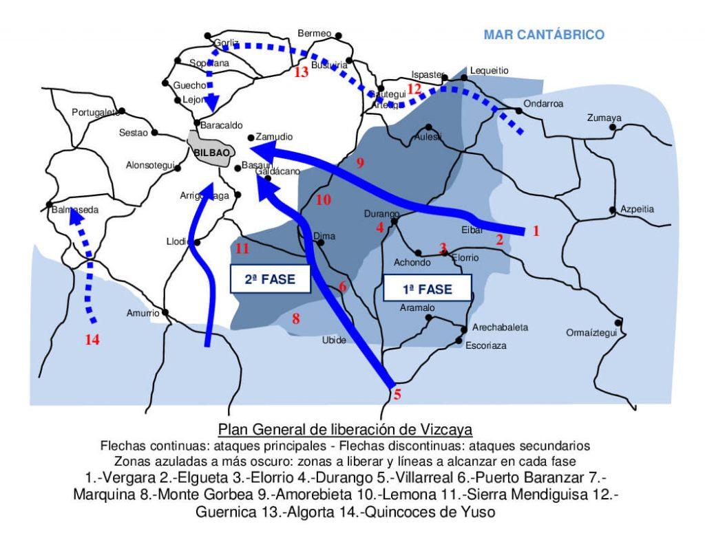 Plan General de liberación de Vizcaya